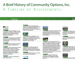 A Brief History of Community Options, Inc. A Timeline of Achievements.