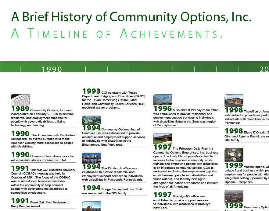 Comop History Timeline17 Crop