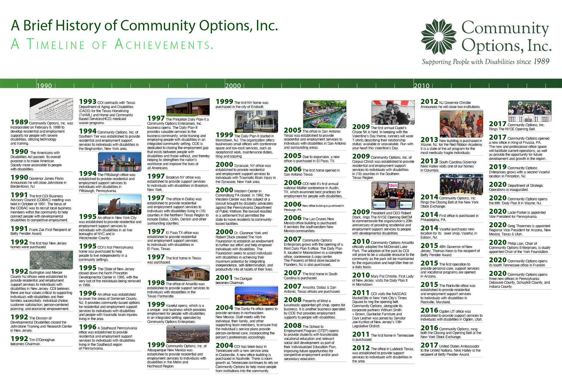 A Brief History of Community Options, Inc. A Timeline of Achievements. Revised August 02, 2021